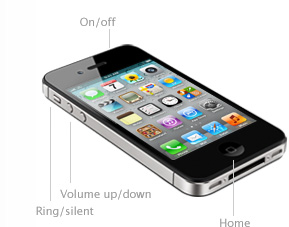 Apple iPhone 4s external buttons