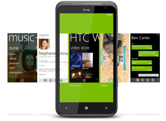 HTC TITAN PRICE