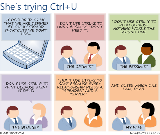 Outlook 2010 Keyboard Shortcuts