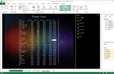 Power View in Excel 2013 What's New in Microsoft Excel 2013?