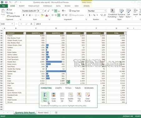 Quick Chart Analysis Excel 2013