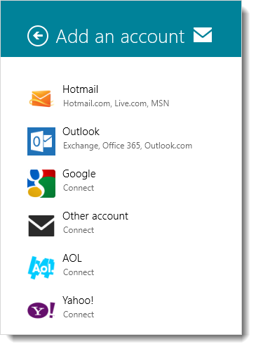 add Gmail & Yahoo Accounts in Windows 8 Mail