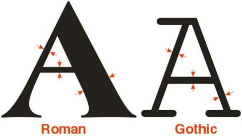 Create Custom Fonts